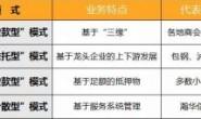 适合中国的小贷运营管理模式与风险控制!(干货)