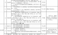 南京积分落户政策公开征集意见 申请落户需社保缴满两年积满100分