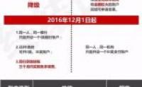 一张图读懂央行发布的(银发〔2016〕261号)文!